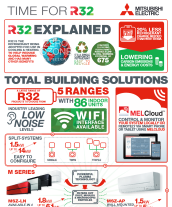 R32 for End Users Infographic